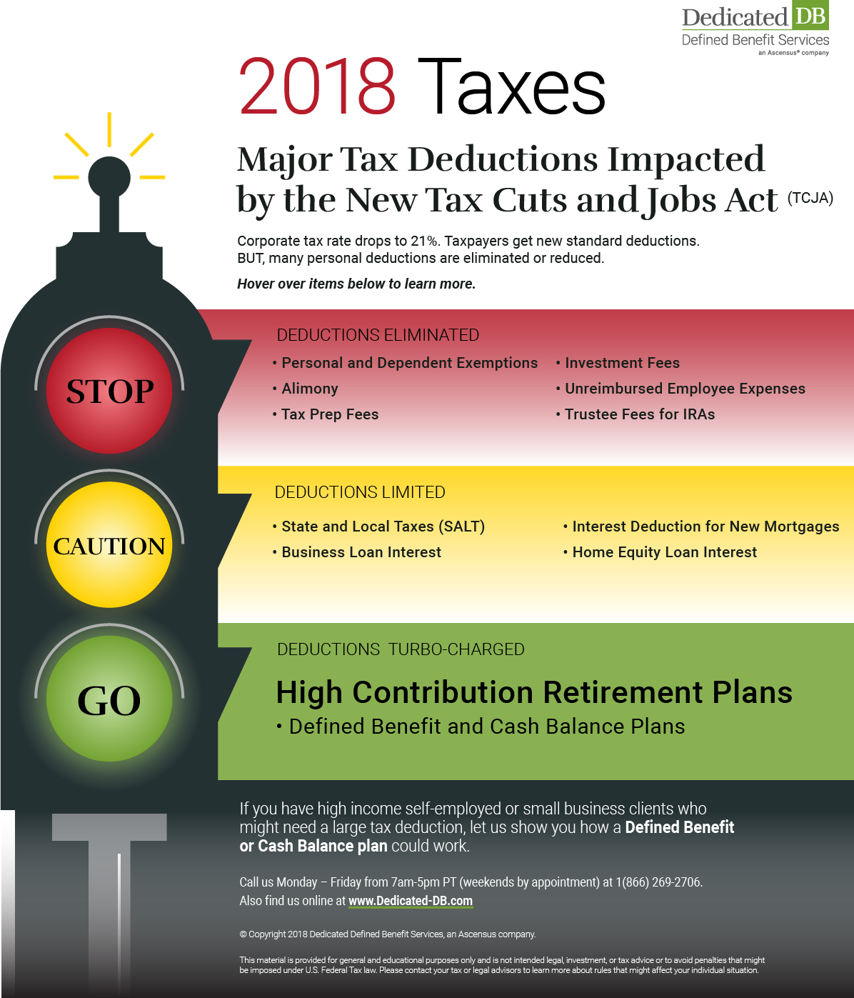 Tax Deduction Changes For