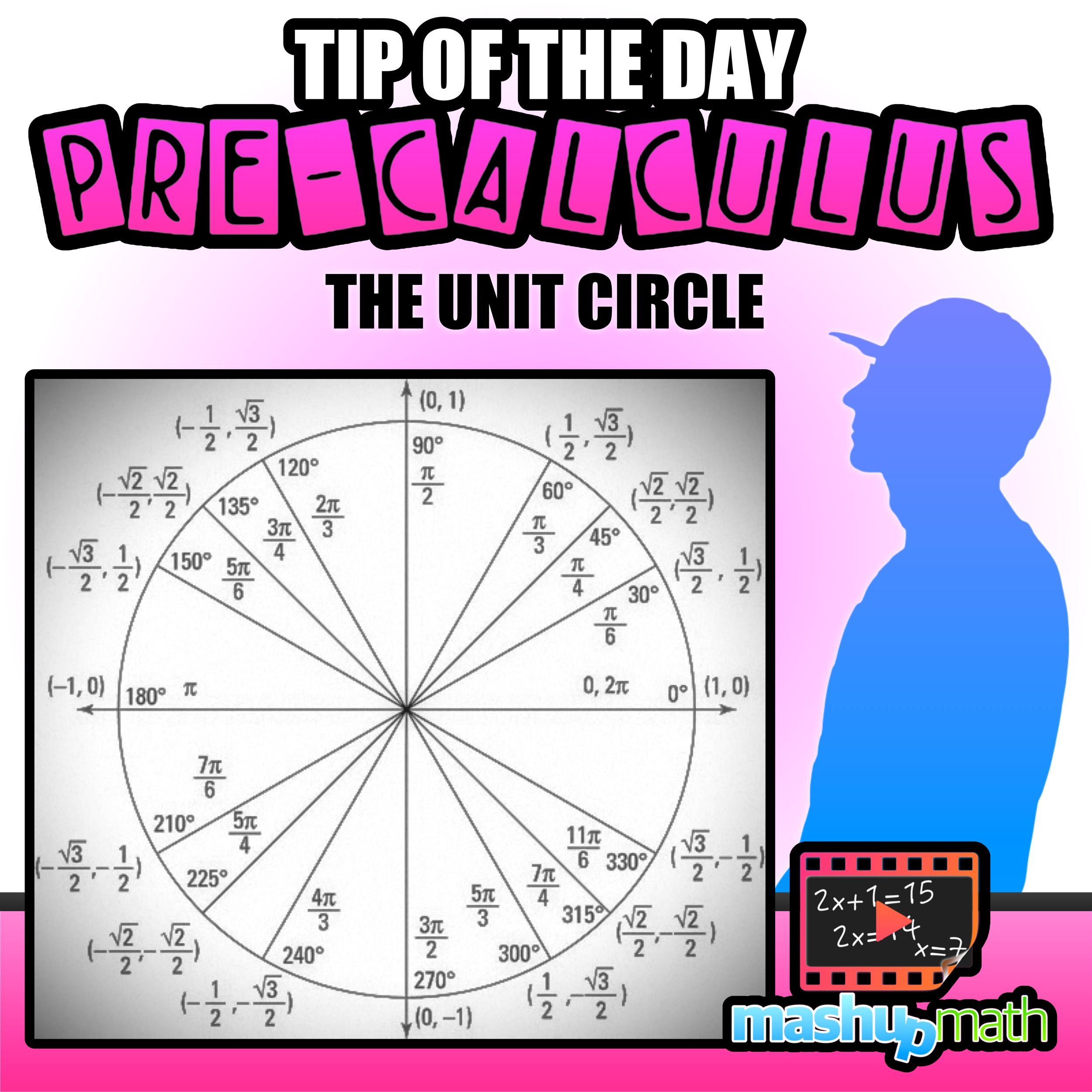 Do You Know The Unit Circle For More Daily Math Tips Follow Mashupmath On Instagram Education Math Daily Math Free Math Resources