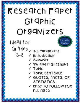 7th grade research paper