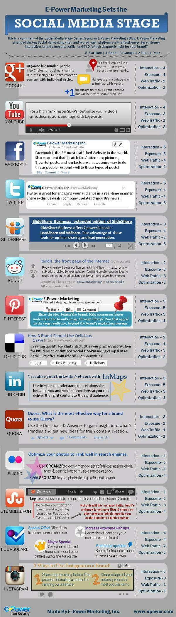 web platforms comparison - 3
