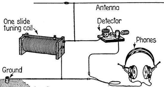 electric circuit science project diagram wire data schema u2022 rh kiymik co