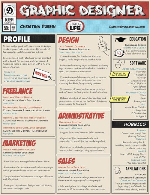 30 Great Examples Of Creative CV Resume Design Creative cv - resume achievements