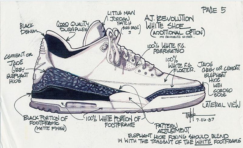 Histoire de la Nike Air Jordan 3, une sneakers mythique