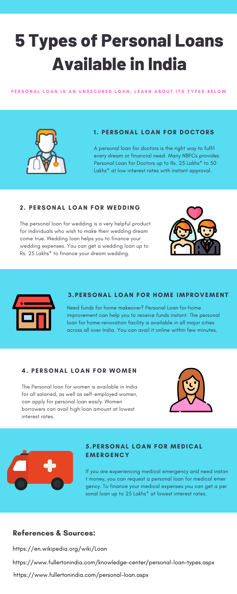 5 Types Of Personal Loans Available In India In 2020 Personal Loans Loan Unsecured Loans