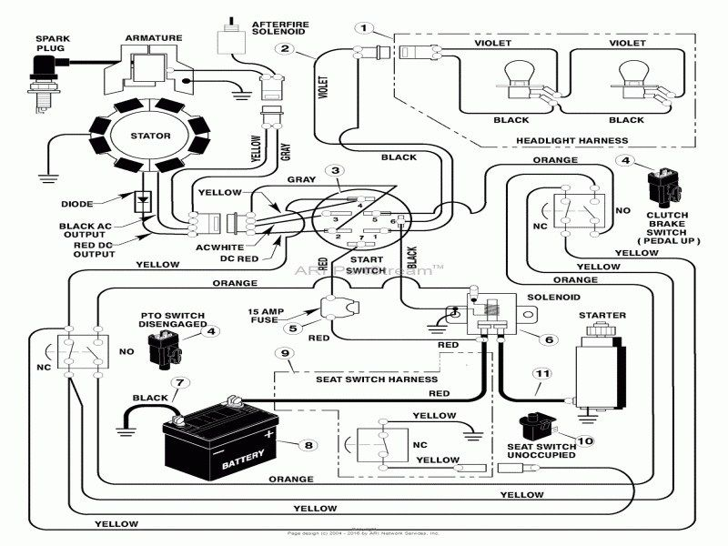 Wiring Diagram For Briggs And Stratton 18 Hp Readingrat Wiring Forums Craftsman Riding Lawn Mower Lawn Tractor Tractors