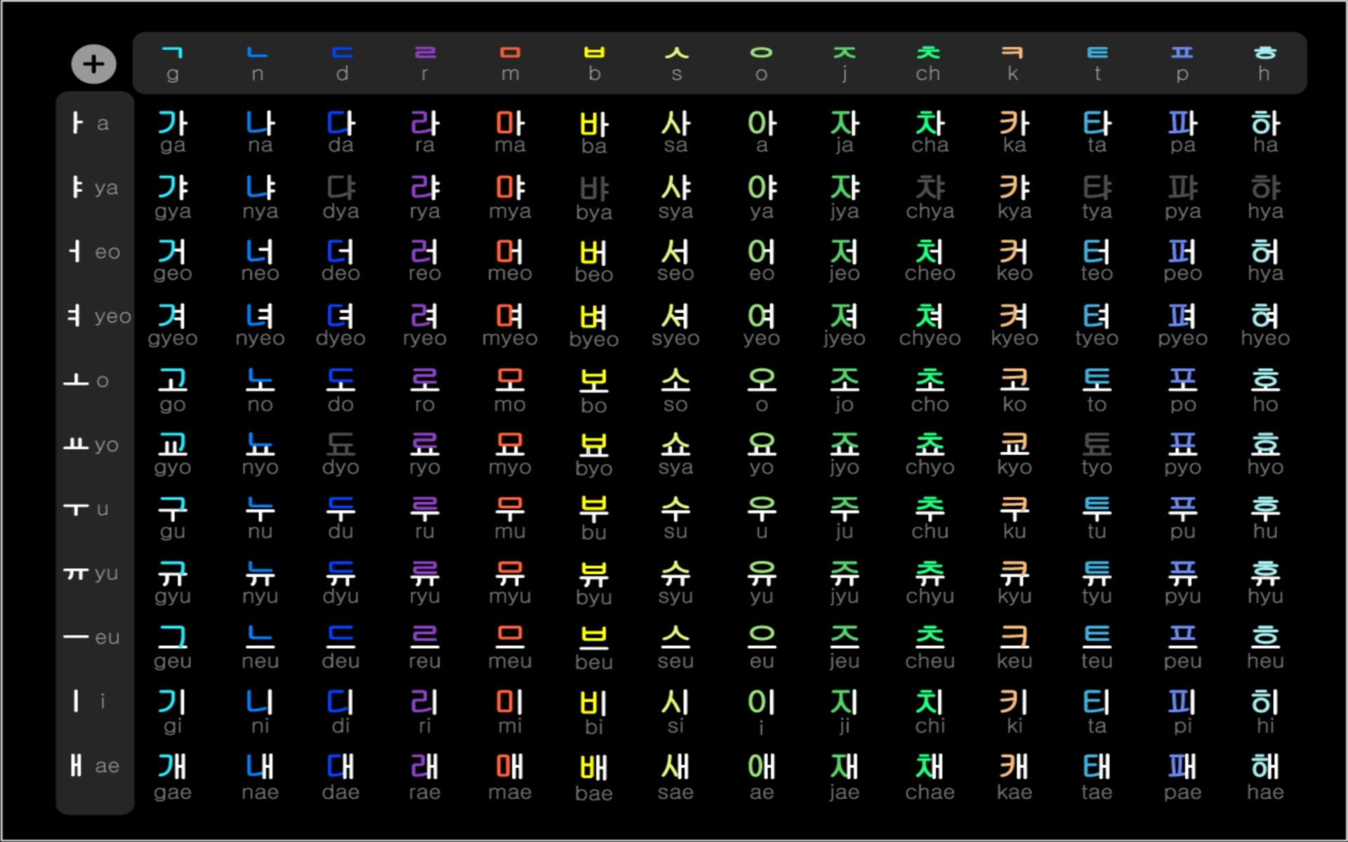 how to change computer language from korean to english