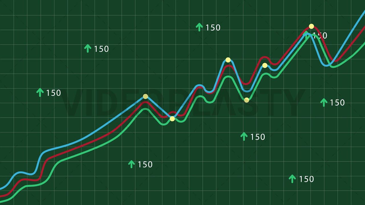 Growing Stock Market Index Stock Animation Mov Gif Stock Market Index Stock Market Stock Index