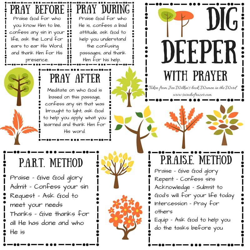 dig deeper with prayer and  tuestalk