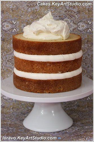 как приготовить швейцарский крем для торта