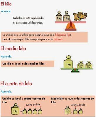 Tema 10 Medidas De Capacidad Y De Peso Placidodomingoprimaria Actividades De Matematicas Fichas De Matematicas Matematicas De Escuela Primaria