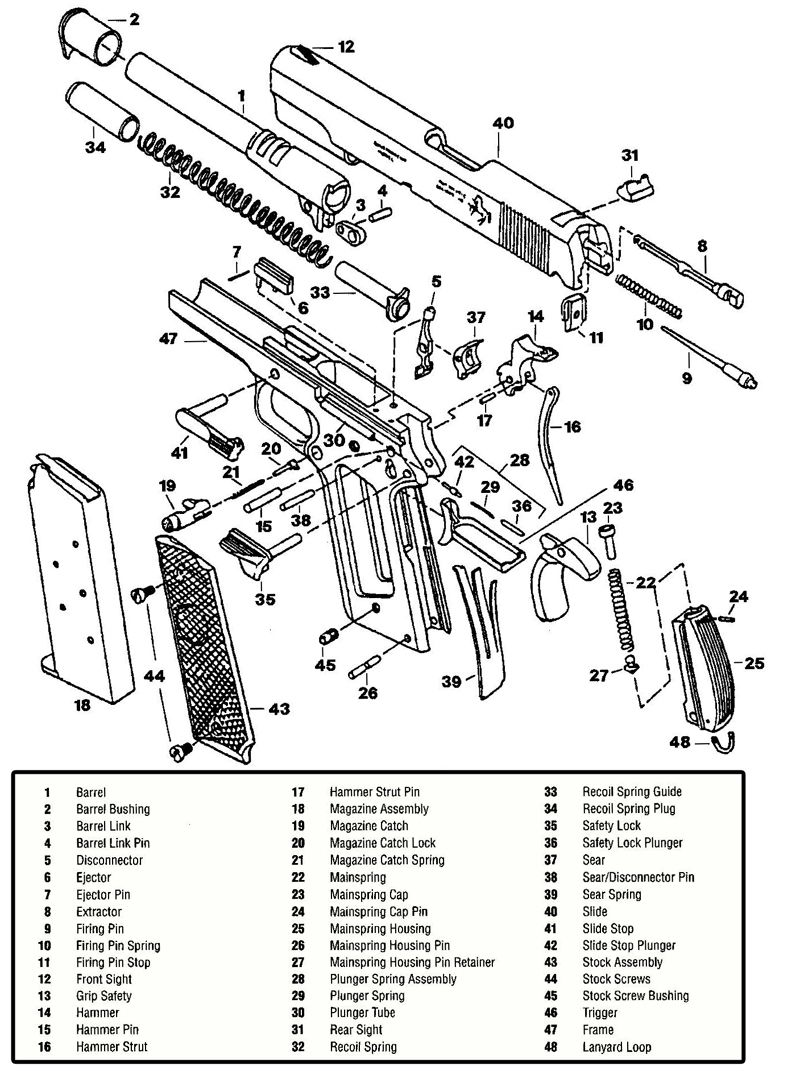 colt 1911 schematic - Google Search