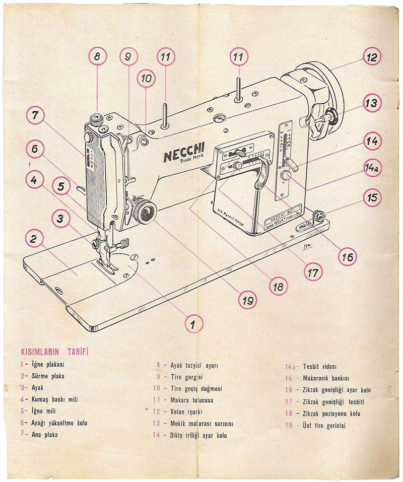 Necchi Bu Bobbin Universale Machine Diagram In The Turkish