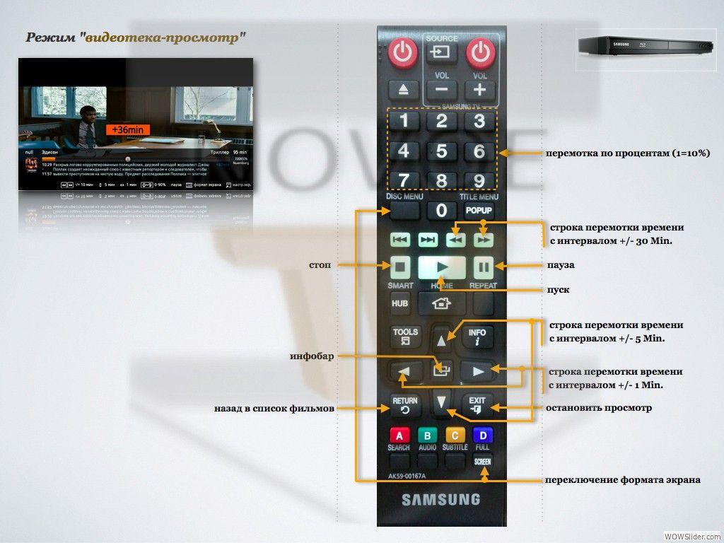 Инструкцию телевизора самсунг