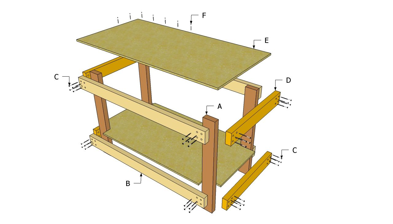 wooden work benches plans