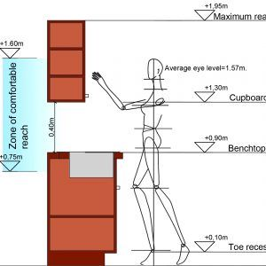 Mounting Height For Kitchen Wall Cabinets httpfreedirectoryweb