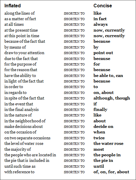 Good sat words to use in an essay