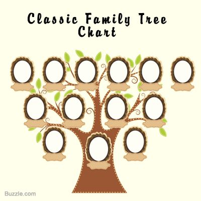 Family Tree Design Ideas family tree Creative Family Tree Ideas That Your Neighbors Will Be Jealous Of