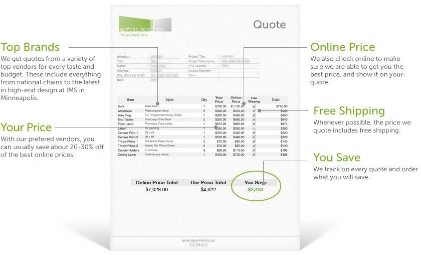 Price Quote Design  Construction