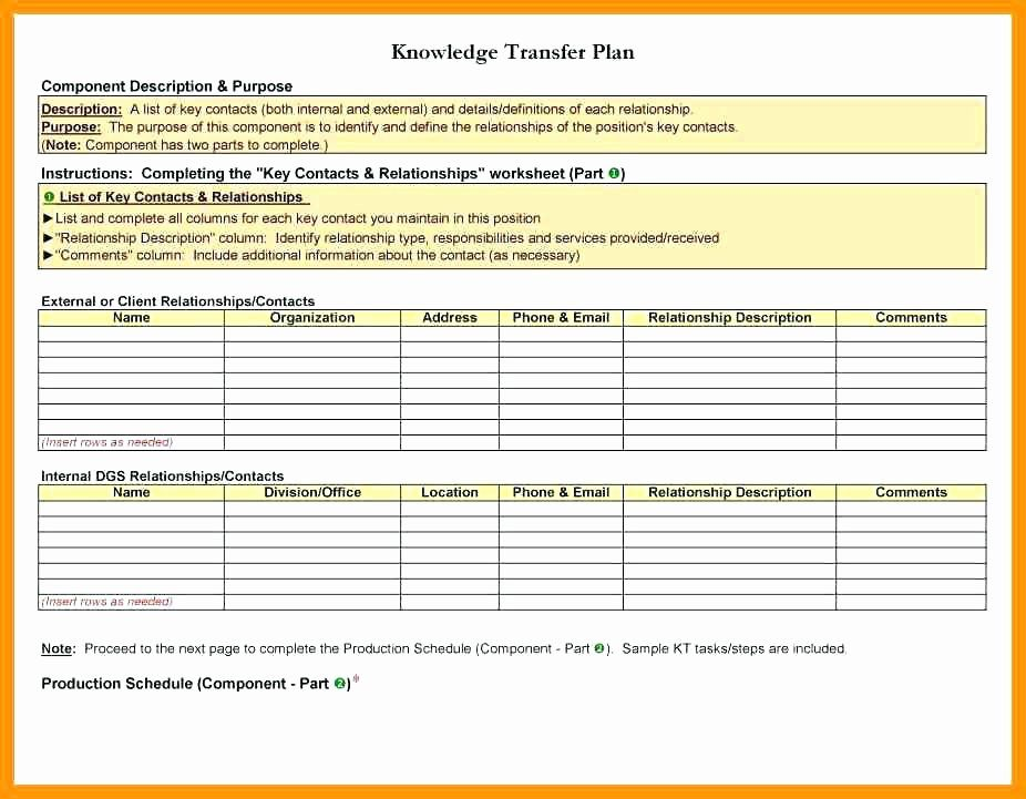 Project Management Transition Plan Template Inspirational Knowledge Transfer Template Project Transition Plan How To Plan Templates Project Management