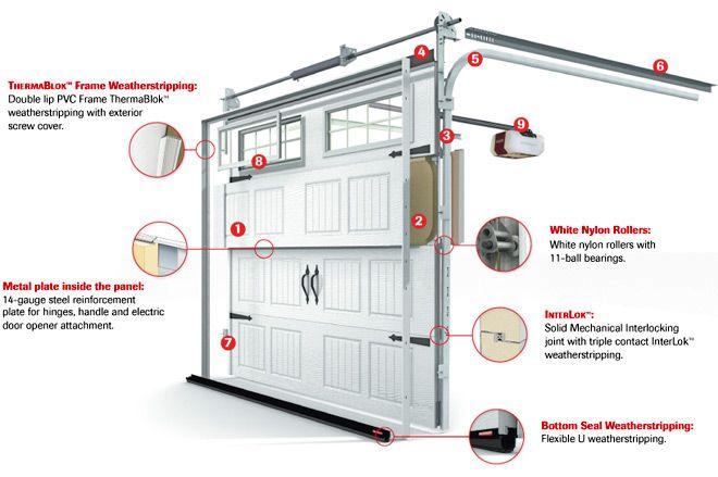 North Hatley Residential Garage Doors Manufacturers Garaga - joint porte fenetre pvc