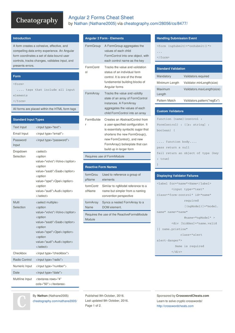 angular 4 cheat sheet pdf