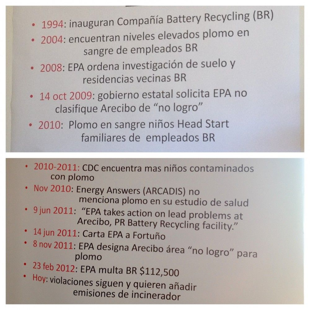Cronología de la contaminación con plomo de la empresa The Battery Recycling Corp.