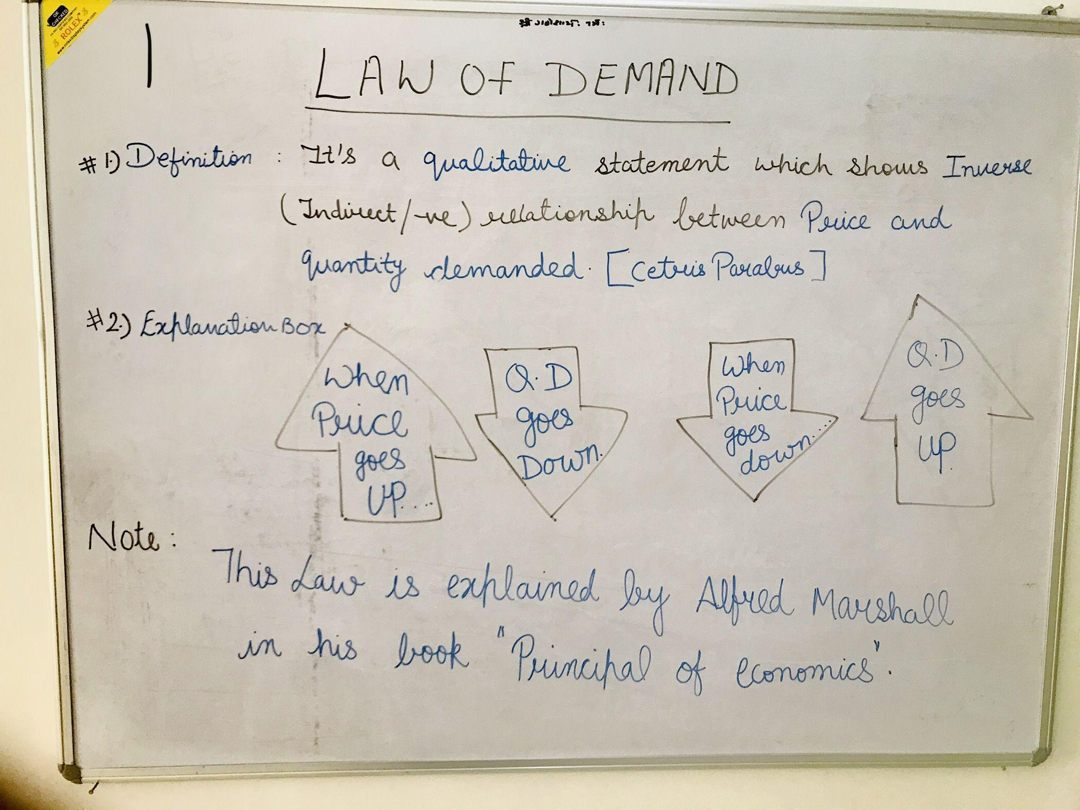 Law Of Demand Law Of Demand Business Education Economics