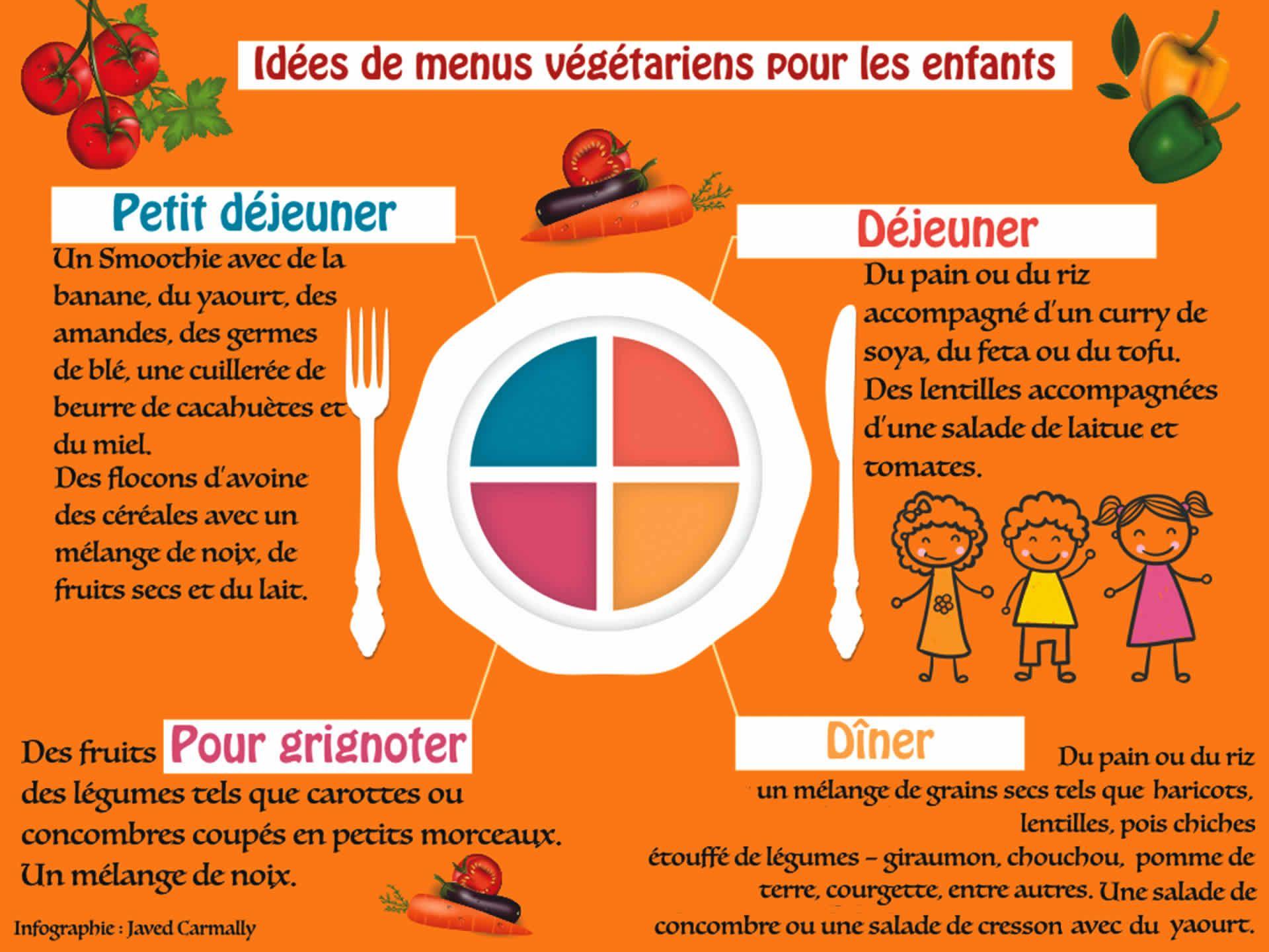 id es de menus v g tariens pour les enfants infographics. Black Bedroom Furniture Sets. Home Design Ideas