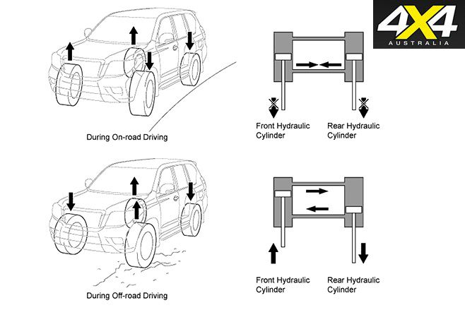 KDSS-diagram   Land Rover useful links and tips   Toyota
