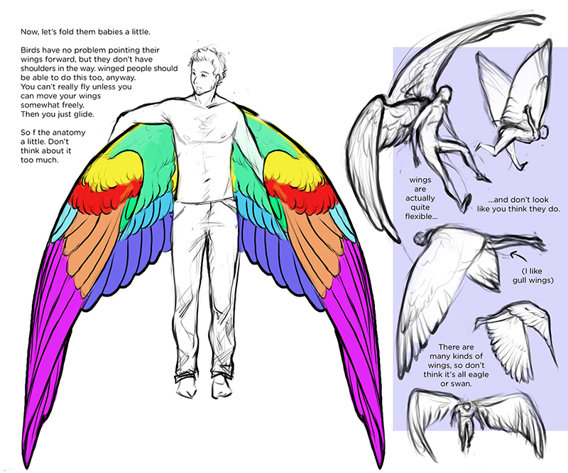 19++ Winged humans ideas in 2021