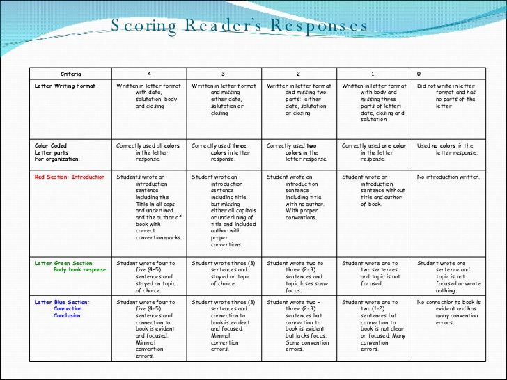Image Result For Reading Response Rubric Grade   School Reading