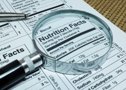 Back to Basics: How To Read a Nutrition Label