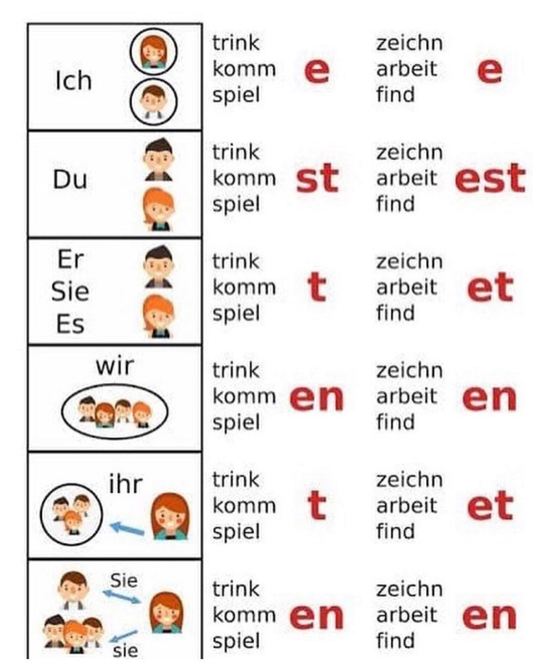 Deutsch Lernen Mit Meysam S Instagram Profile Post Deutsch Lernen Deutsch Online Lernen