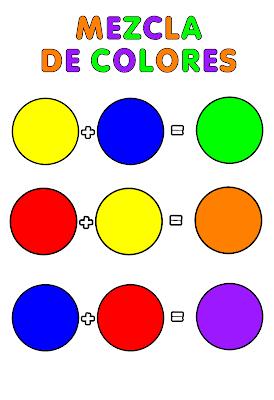 Actividades Para Educacion Infantil Experimento Mezclando Colores Combinacion De Colores Primarios Colores Primarios Y Secundarios Mezcla De Colores