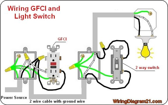 how to install gfci outlet with light switch