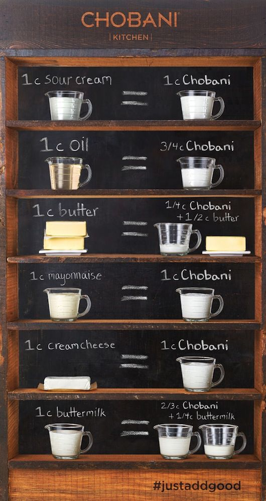 Yogurt Conversion Chart Alternatives To Sour Cream Butter Oil Mayo And More Cooking Food Hacks Recipes