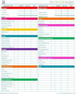 the uncluttered lifestyle free printables monthly budget