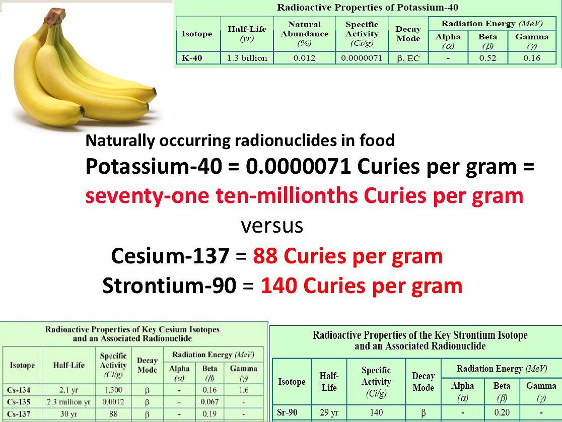 Potassium 40