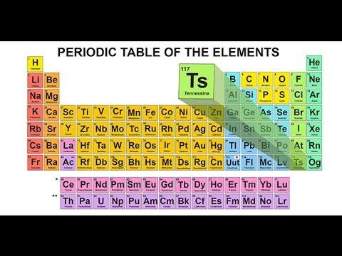 Different geologic time periods are marked by significant changes in - fresh periodic table titanium atomic mass