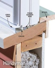 How To Install Vinyl Replacement Windows For The Home