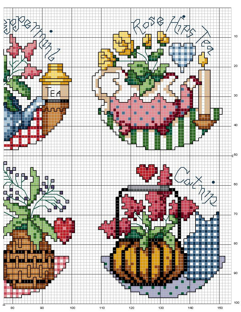 Schema Punto Croce Cucina Spezie 4 Cross Stitch Cross Stitch
