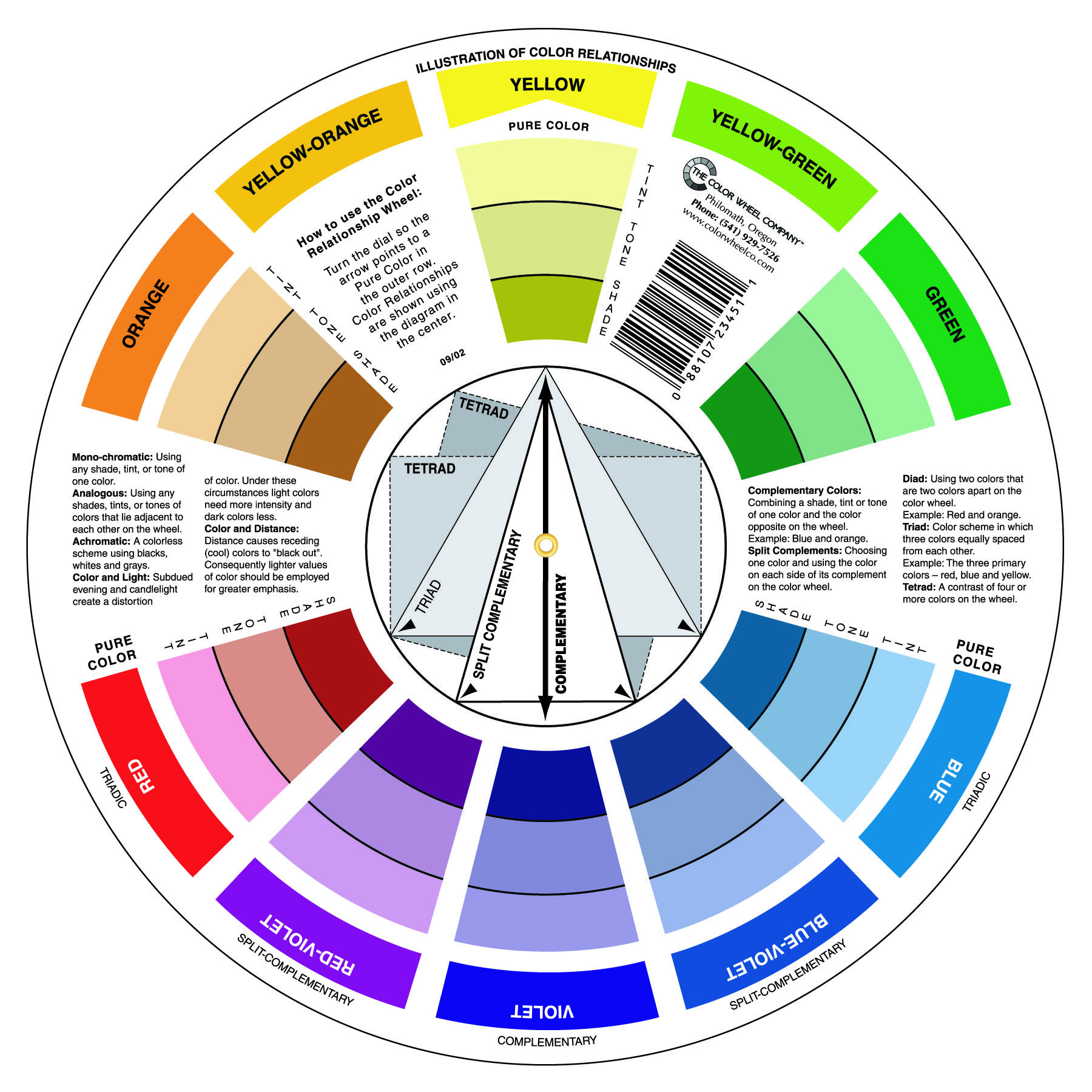 Color work goethe s color wheel 1809 i m a sucker for How does the colour wheel work