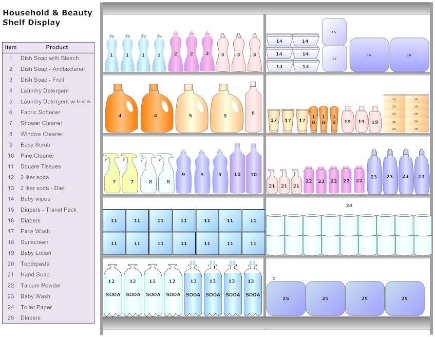 Shelf Display Planogram | parduotuves dizaino idejos | Store