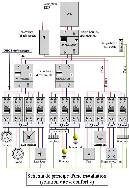 montages de la catégorie Electronique de puissance electricite - Logiciel Pour Dessiner Plan Maison Gratuit