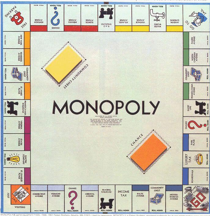 Tablero Monopoly En Blanco Buscar Con Google Classic Board Games Fun Board Games Monopoly Board