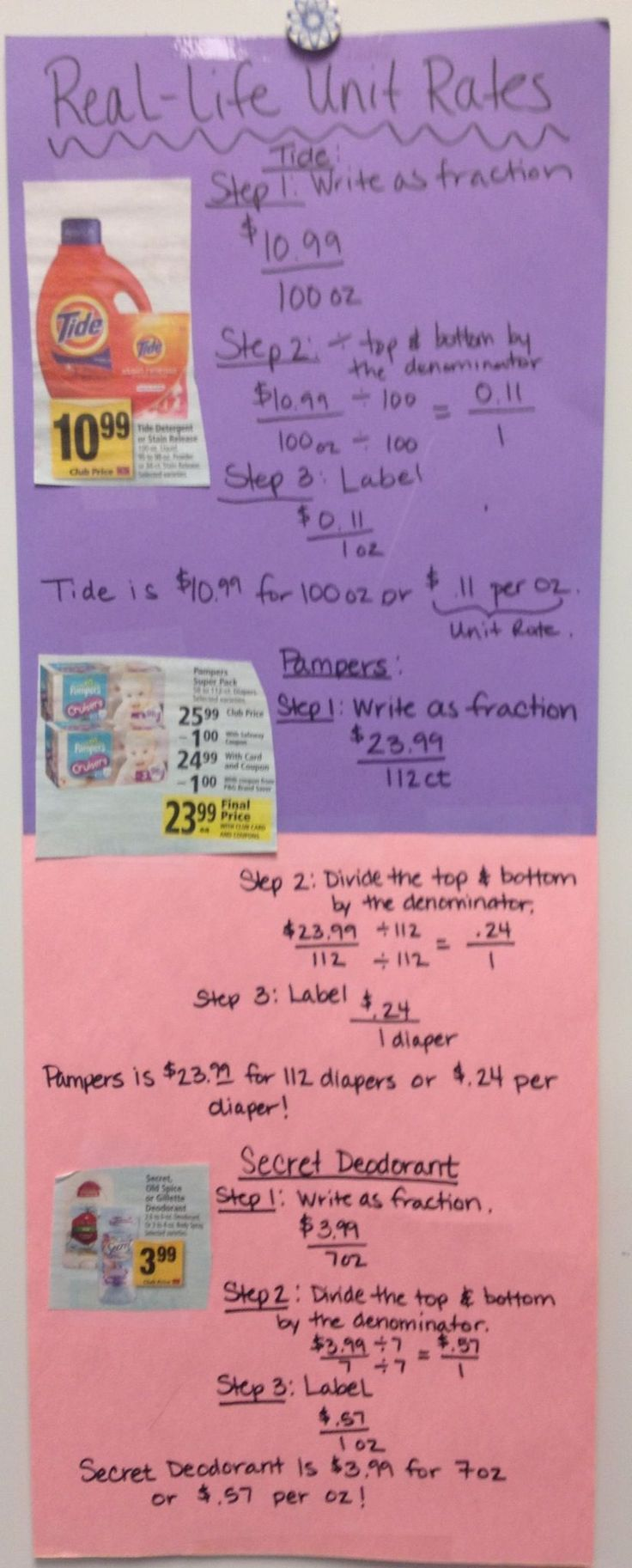 The One With Unit Rates (The Classy Teacher) Consumer