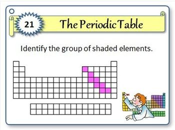 Periodic table task cards with editable template periodic periodic table task cards with editable template urtaz Choice Image