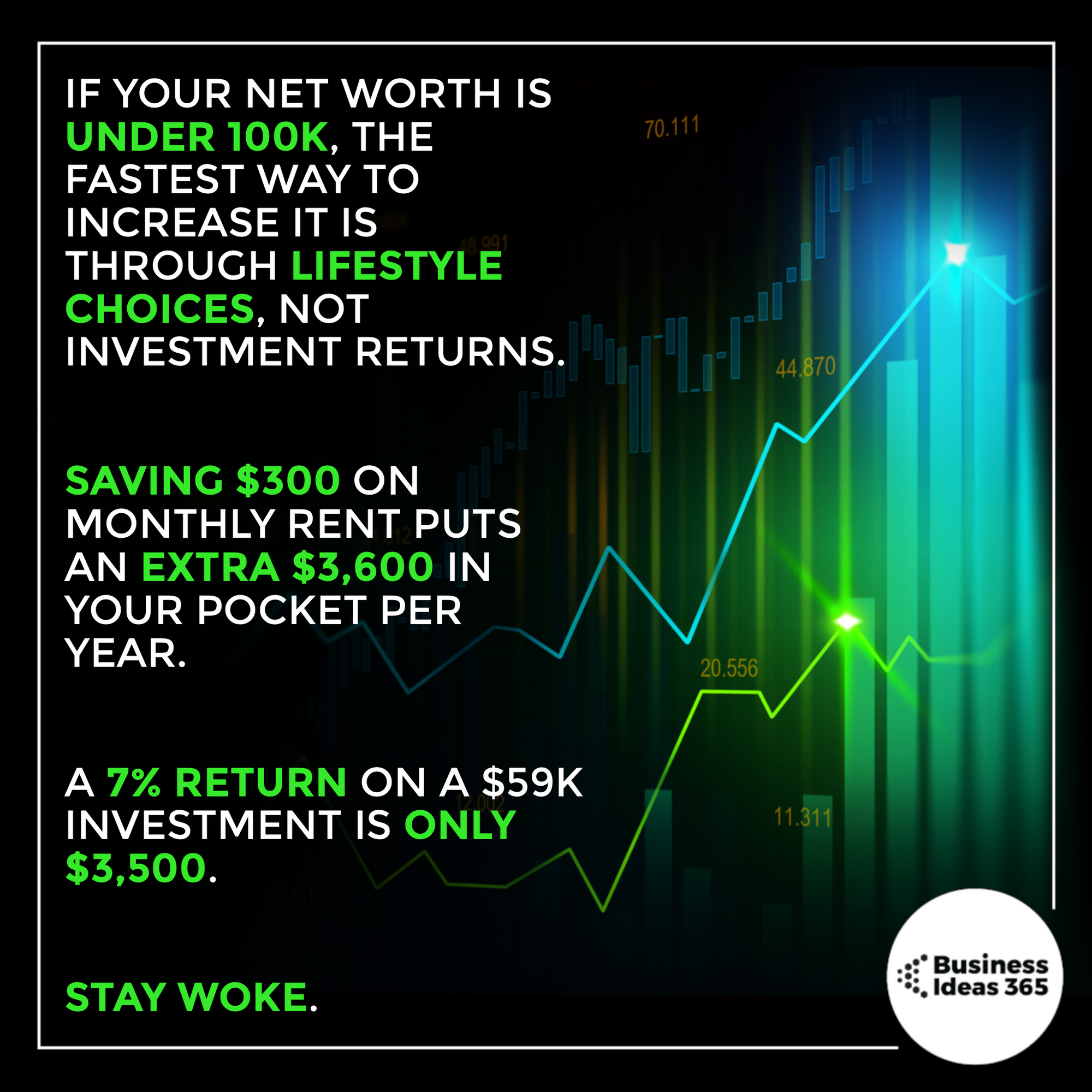 If Your Net Worth Is Under 100k Earn Money Online Fast Finance Investing Best Business Ideas