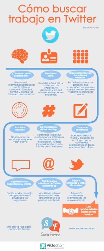 Cómo buscar trabajo con Twitter #infografia #empleo #socialmedia