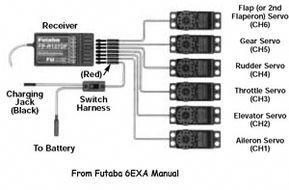 futaba transmitter wiring wiring diagram schematics